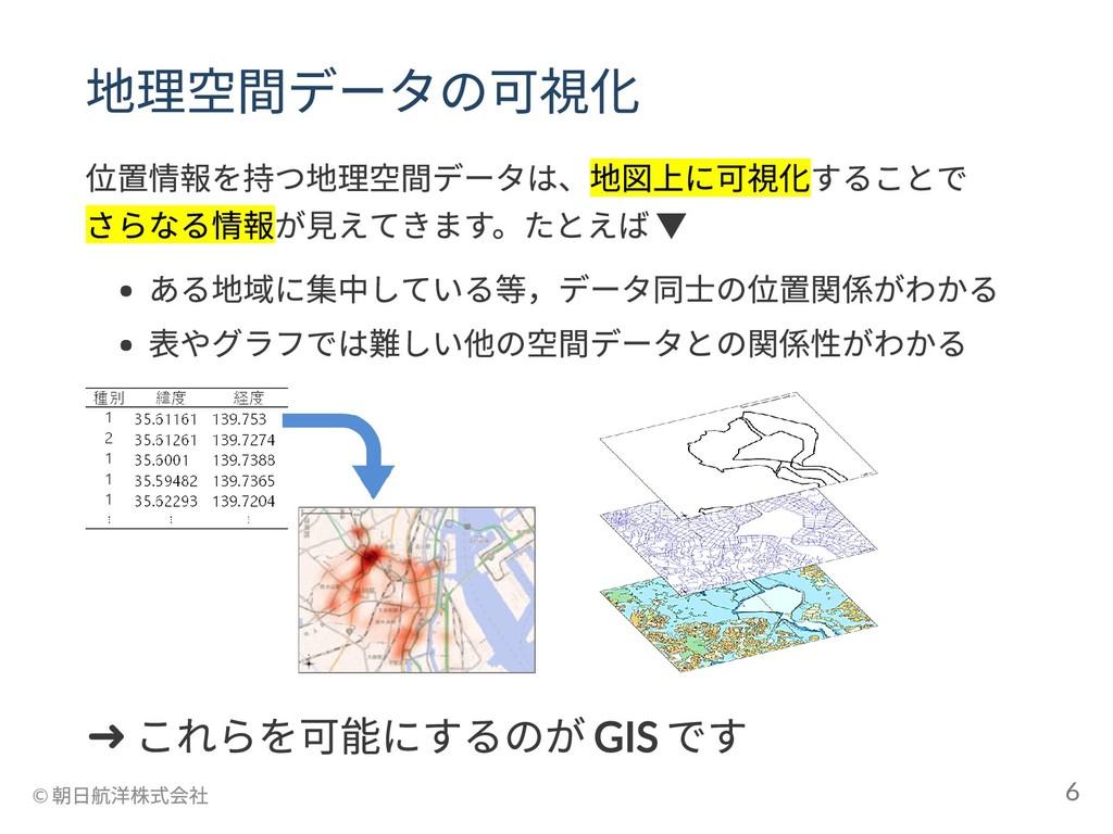 地理空間データの可視化 位置情報を持つ地理空間データは、地図上に可視化することで さらなる情報...
