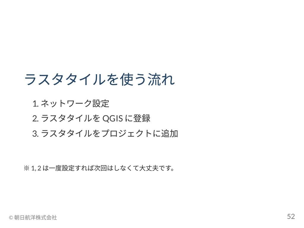 ラスタタイルを使う流れ 1. ネットワーク設定 2. ラスタタイルを QGIS に登録 3. ...