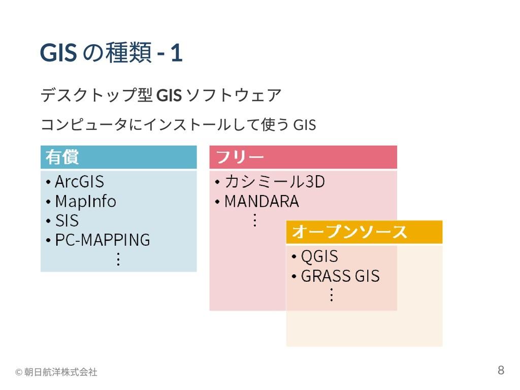 GIS の種類 - 1 デスクトップ型 GIS ソフトウェア コンピュータにインストールして使...