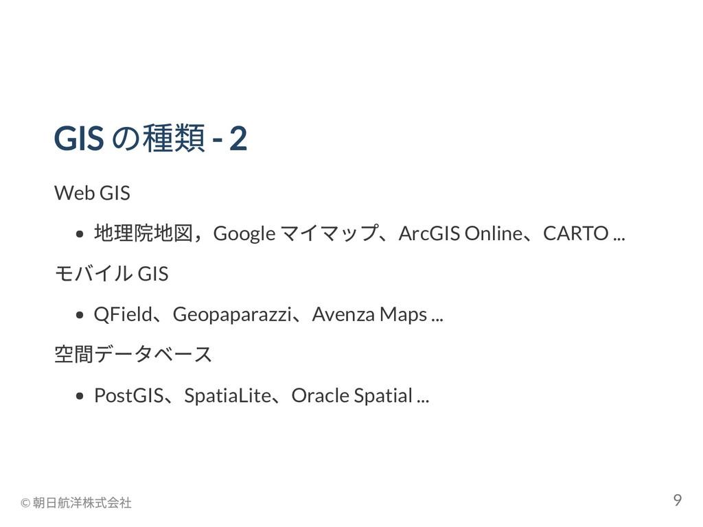 GIS の種類 - 2 Web GIS 地理院地図,Google マイマップ、ArcGIS O...