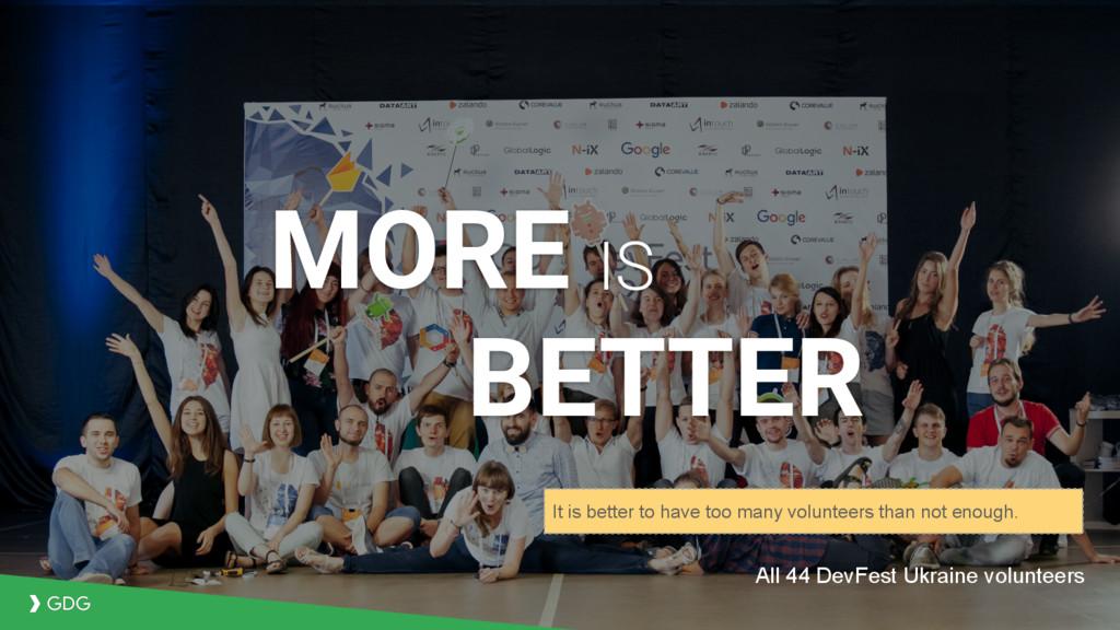 IS MORE BETTER All 44 DevFest Ukraine volunteer...