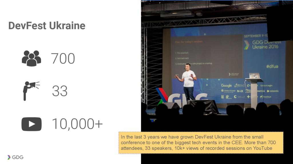 DevFest Ukraine 700 33 10,000+ In the last 3 ye...