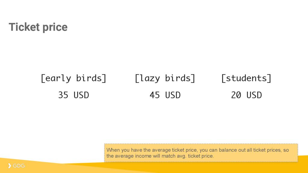 Ticket price [early birds] 35 USD [lazy birds] ...