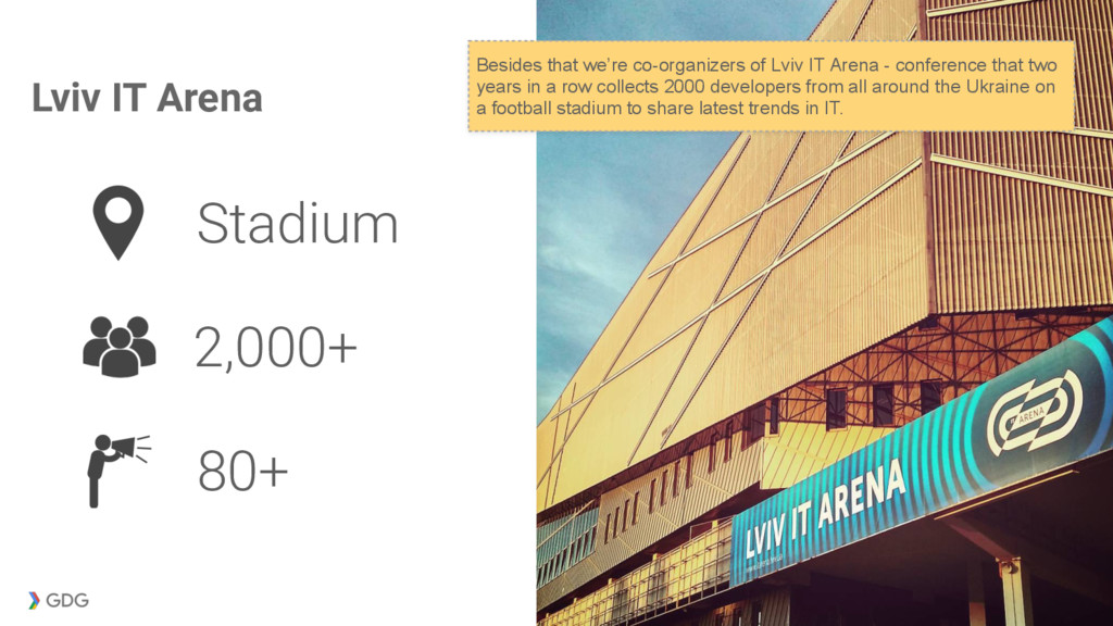 Lviv IT Arena 80+ Stadium 2,000+ Besides that w...