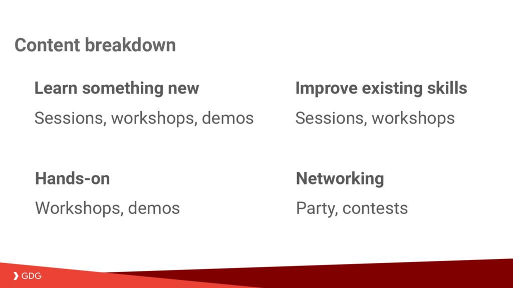 Content breakdown Hands-on Workshops, demos Imp...