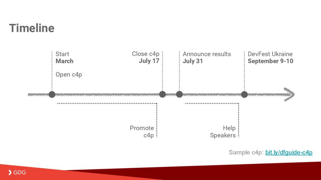 Timeline DevFest Ukraine September 9-10 Start M...