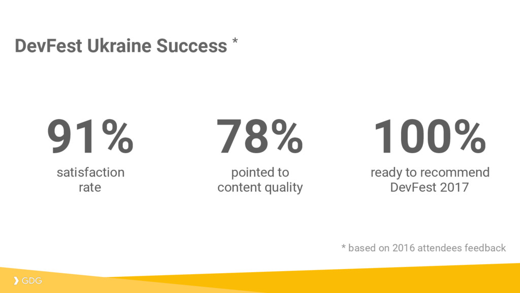 DevFest Ukraine Success * 91% satisfaction rate...