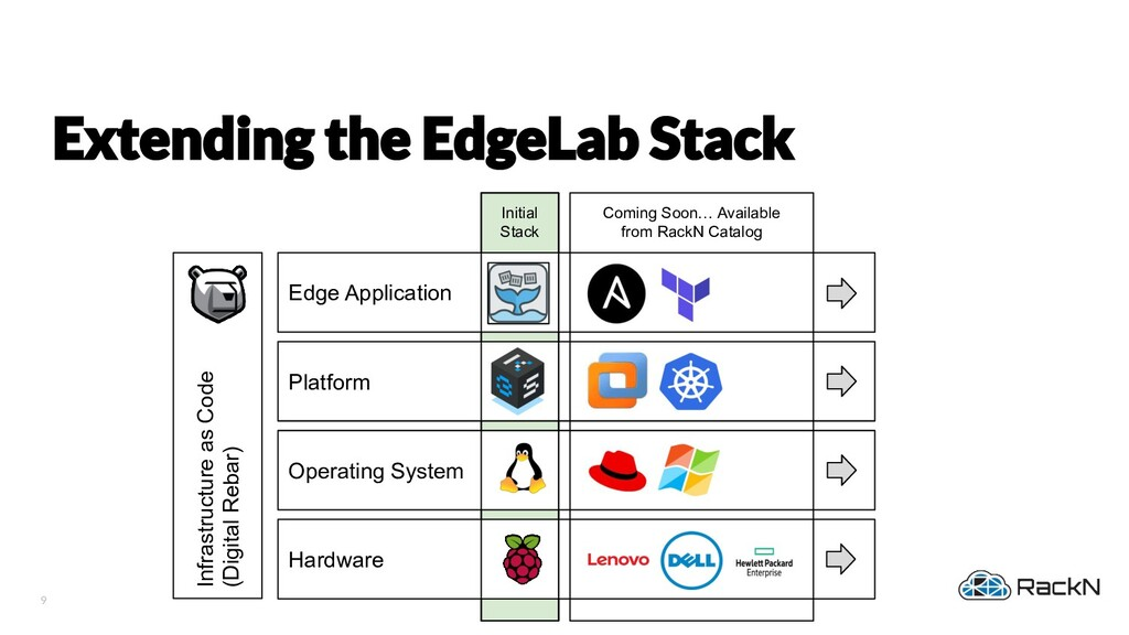 9 Initial Stack Operating System Platform Edge ...