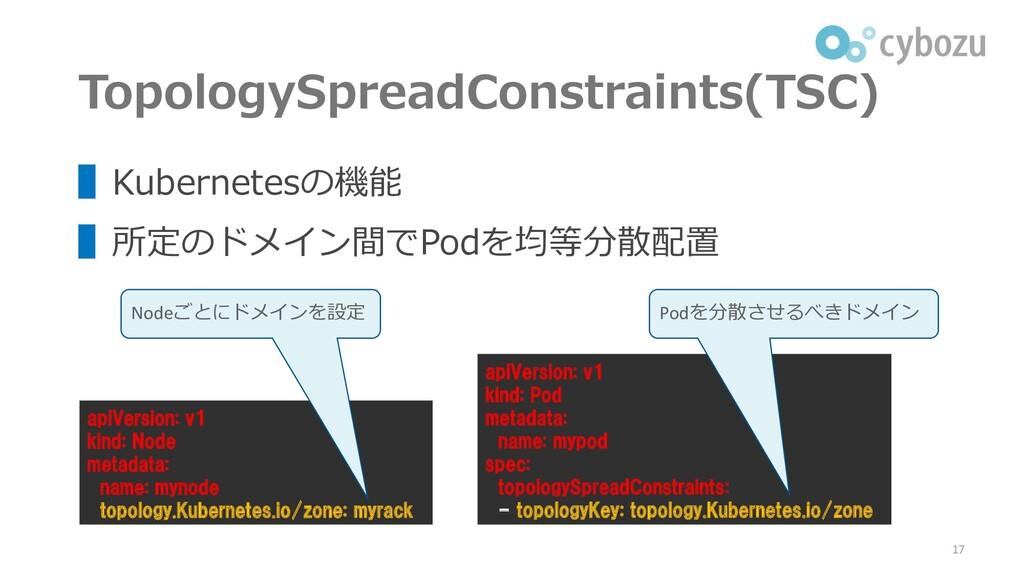 TopologySpreadConstraints(TSC) ▌Kubernetesの機能 ▌...