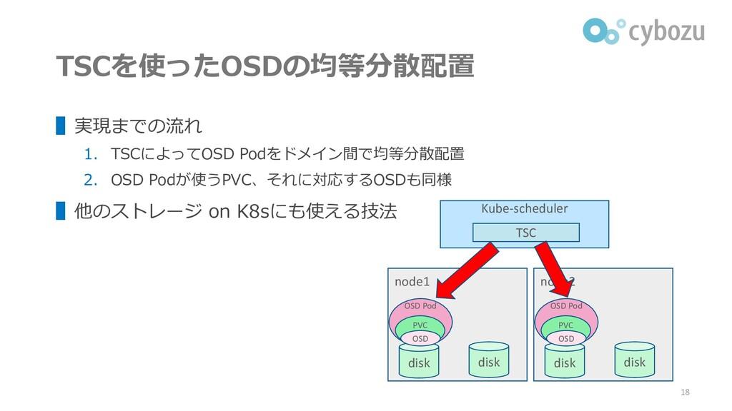 TSCを使ったOSDの均等分散配置 ▌実現までの流れ 1. TSCによってOSD Podをドメ...