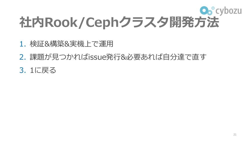 社内Rook/Cephクラスタ開発方法 1. 検証&構築&実機上で運用 2. 課題が見つかれば...