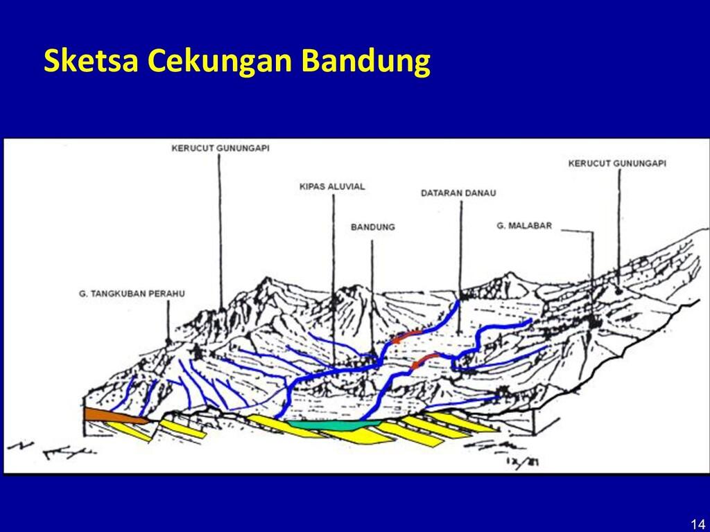 14 Sketsa Cekungan Bandung