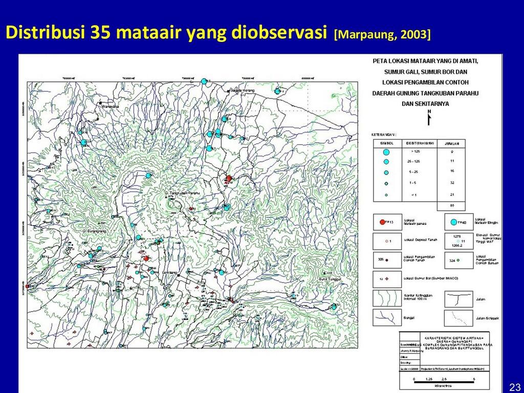 23 Distribusi 35 mataair yang diobservasi [Marp...