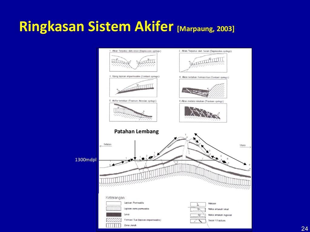 24 Ringkasan Sistem Akifer [Marpaung, 2003] Pat...