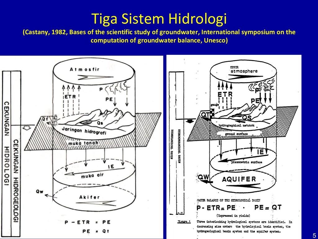 5 Tiga Sistem Hidrologi (Castany, 1982, Bases o...