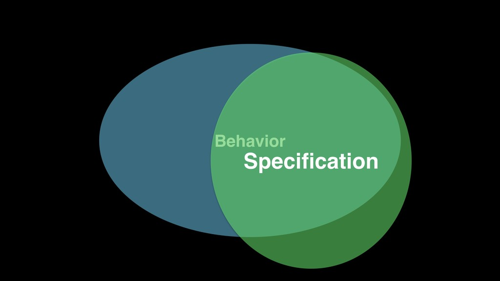 Behavior Specification