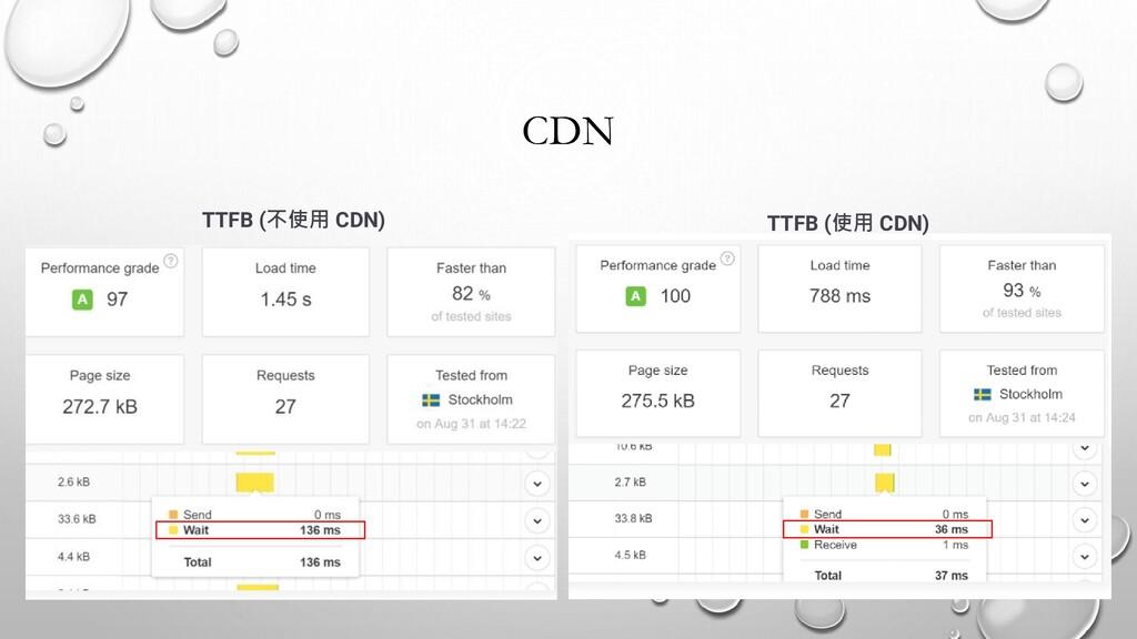 CDN TTFB (不使用 CDN) TTFB (使用 CDN)