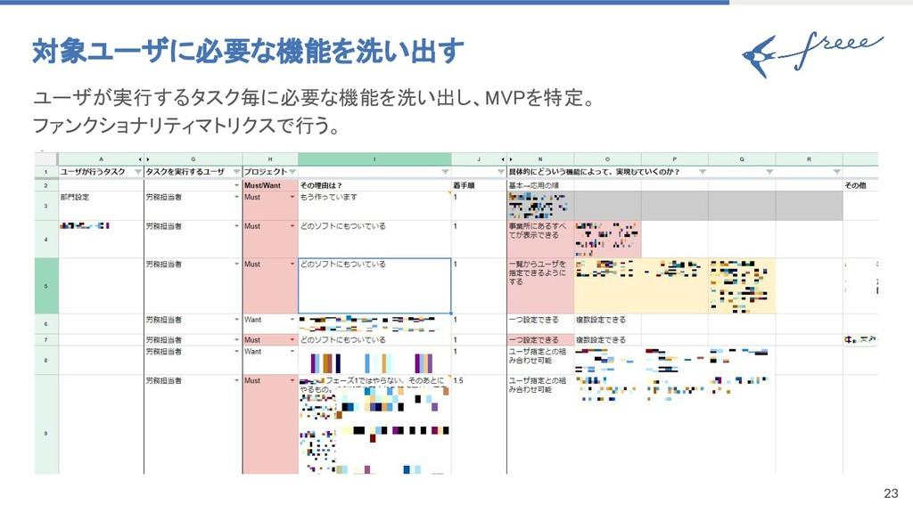 23 23 対象ユーザに必要な機能を洗い出す ユーザが実行するタスク毎に必要な機能を洗い出し、...
