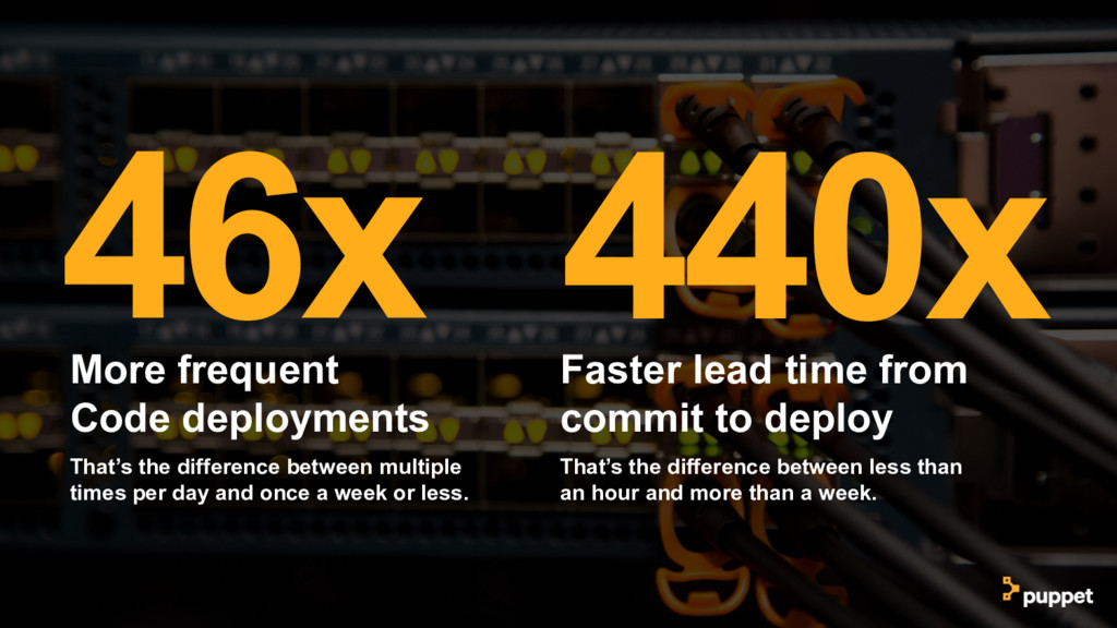 More frequent Code deployments 46x That's the d...