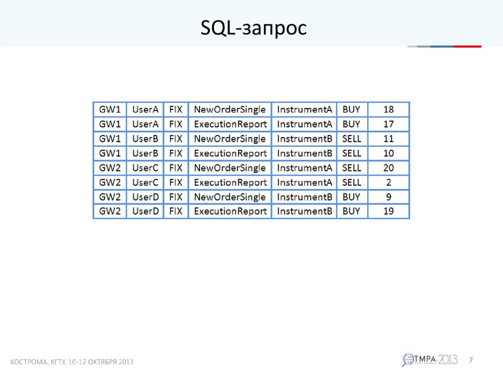SQL-запрос 7