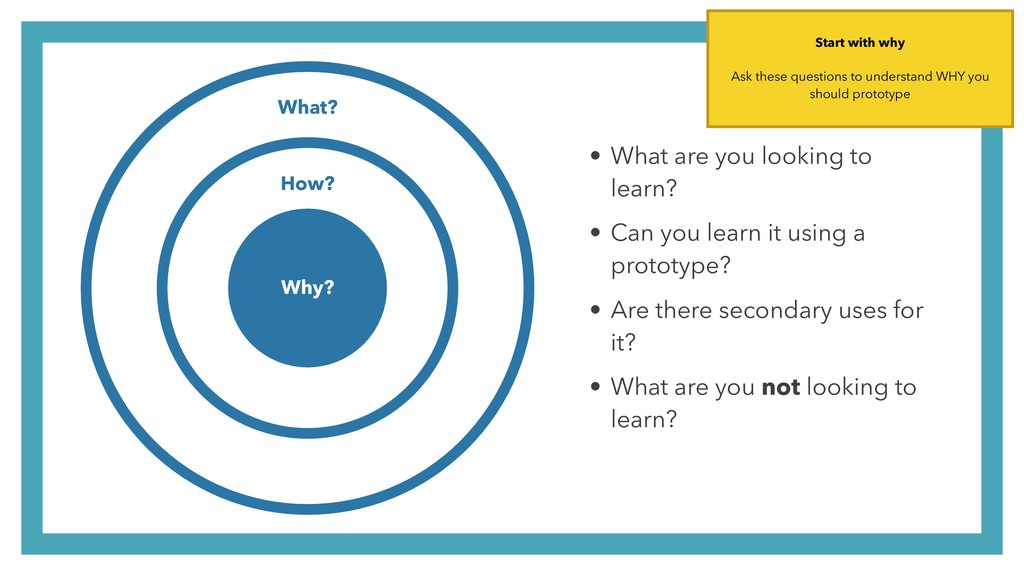 What? How? Why? • What are you looking to learn...