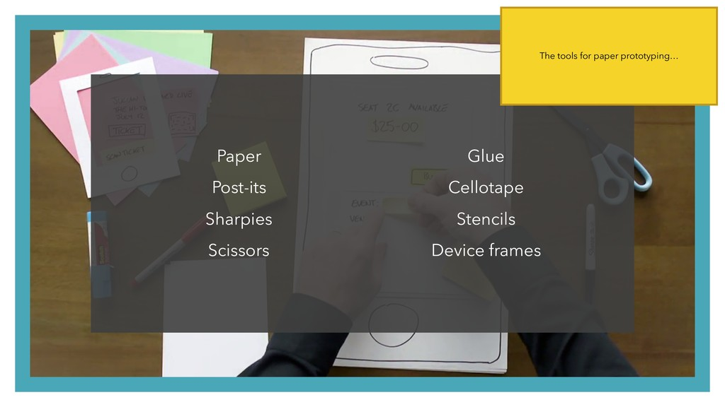 Paper Post-its Sharpies Scissors Glue Cellotape...