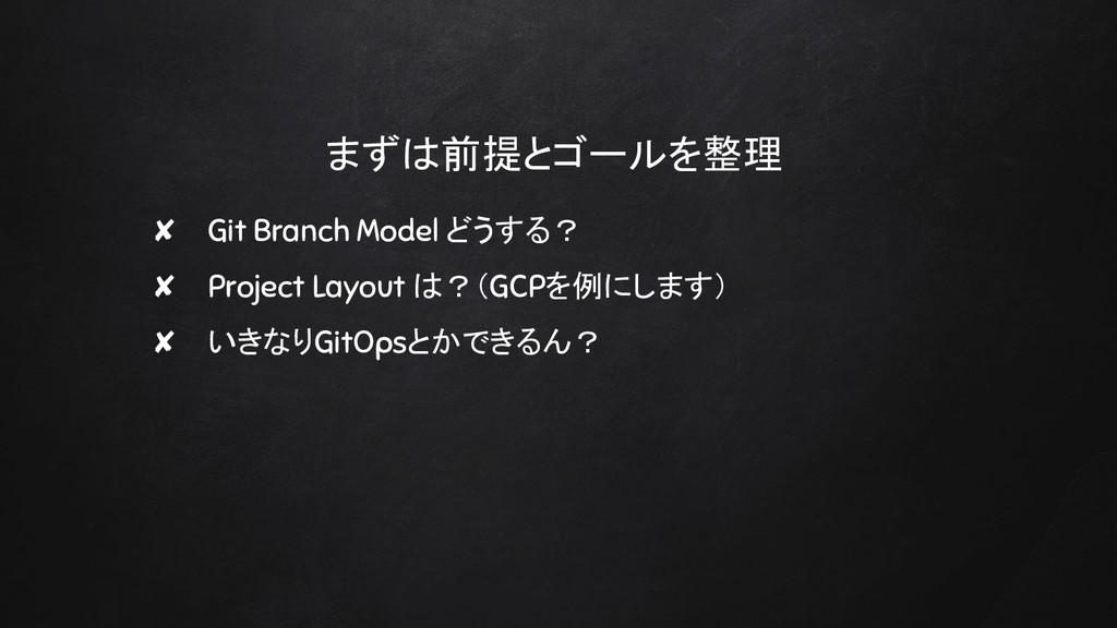 まずは前提とゴールを整理 ✘ Git Branch Model どうする? ✘ Project...