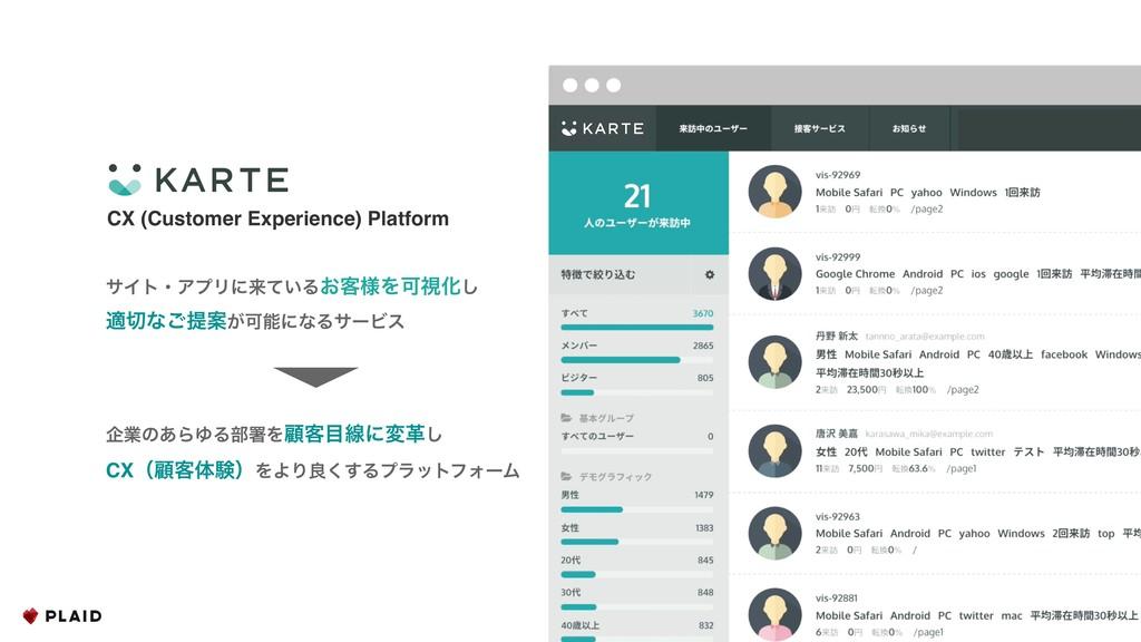 CX (Customer Experience) Platform αΠτɾΞϓϦʹདྷ͍ͯΔ͓...