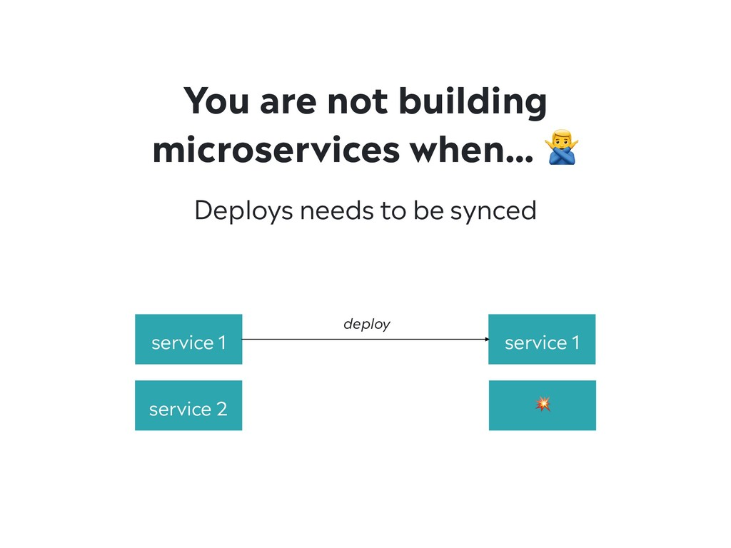 Deploys needs to be synced You are not building...