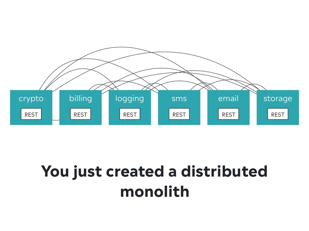 You just created a distributed monolith crypto ...