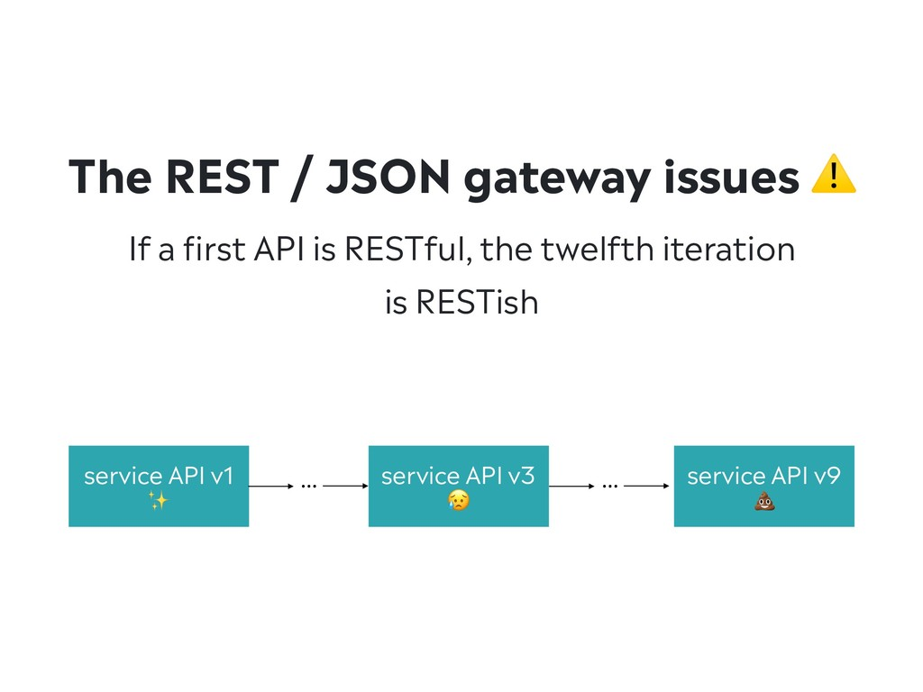The REST / JSON gateway issues ⚠ If a first API...