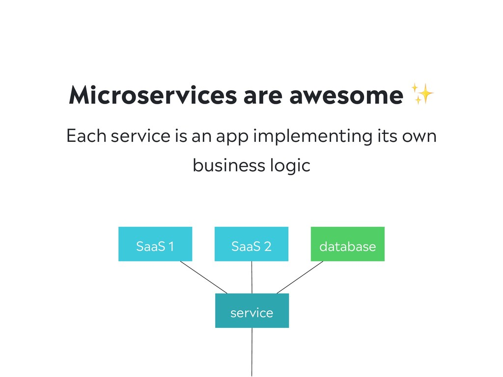 Microservices are awesome ✨ Each service is an ...