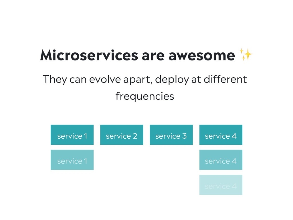 Microservices are awesome ✨ They can evolve apa...