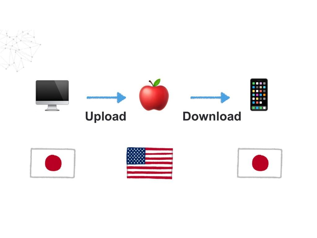 Upload Download