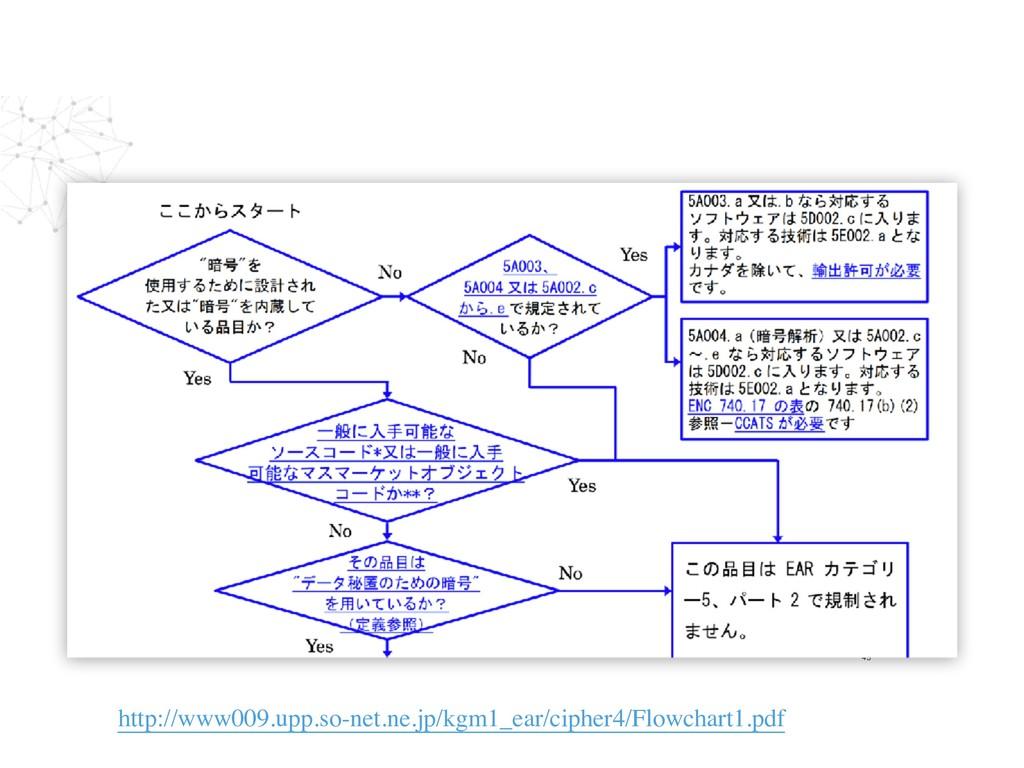 45 http://www009.upp.so-net.ne.jp/kgm1_ear/ciph...