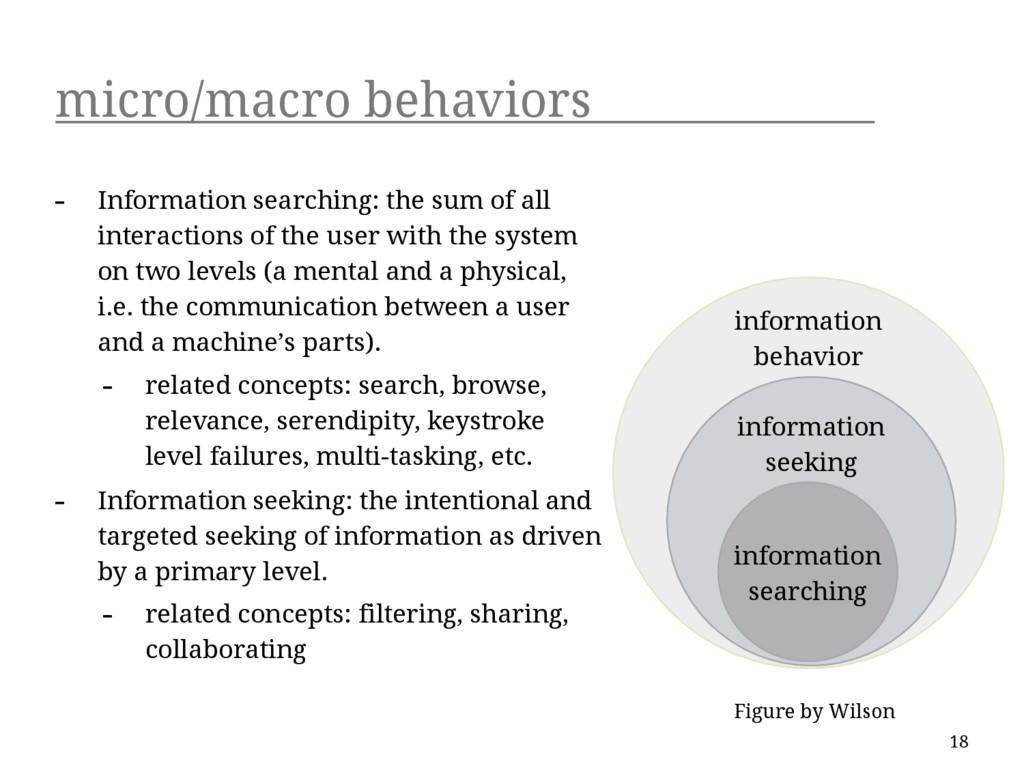 micro/macro behaviors - Information searching: ...