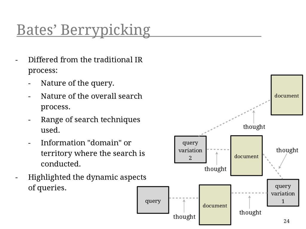 Bates' Berrypicking - Differed from the traditi...