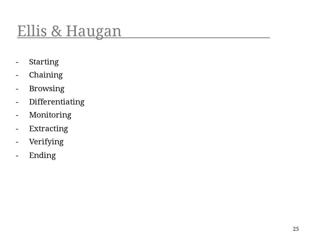 Ellis & Haugan - Starting - Chaining - Browsing...