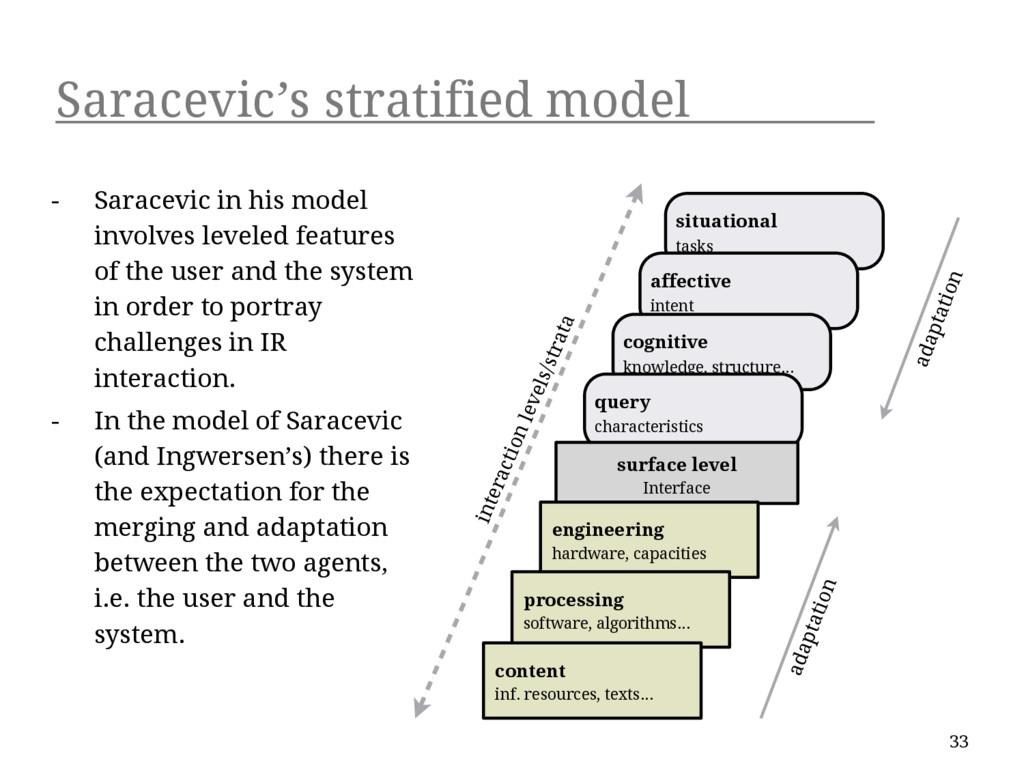 Saracevic's stratified model 33 - Saracevic in ...