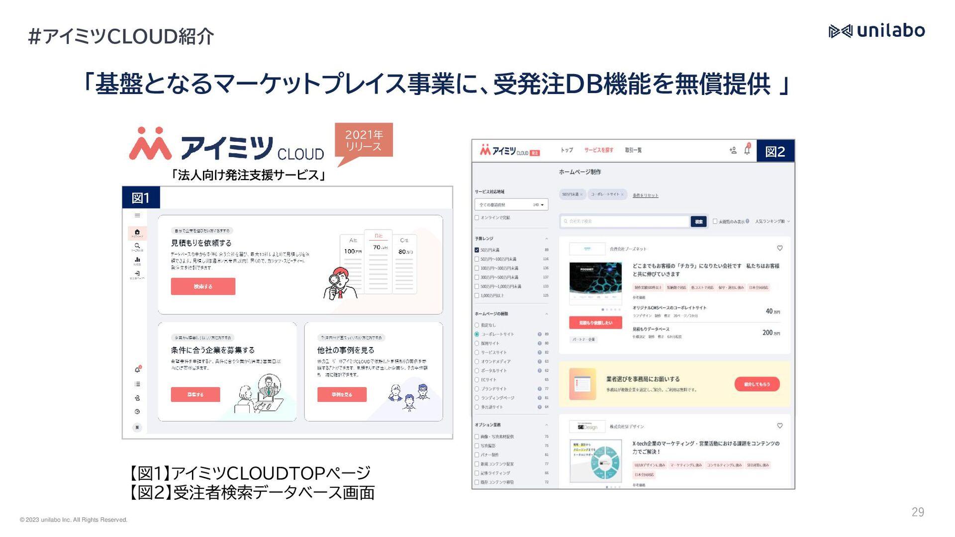 29 #ワークライフバランス