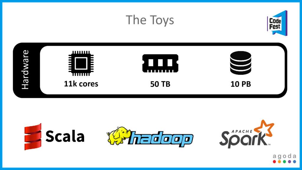 The Toys Hardware 50 TB 10 PB 11k cores