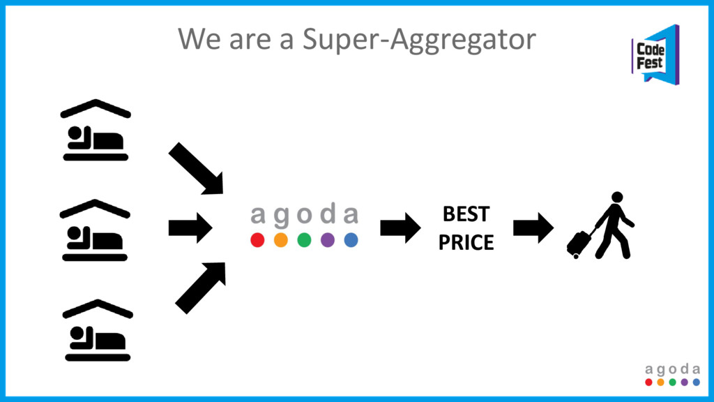 We are a Super-Aggregator BEST PRICE