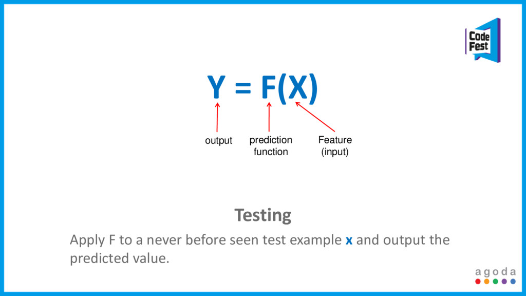 Y = F(X) output prediction function Feature (in...