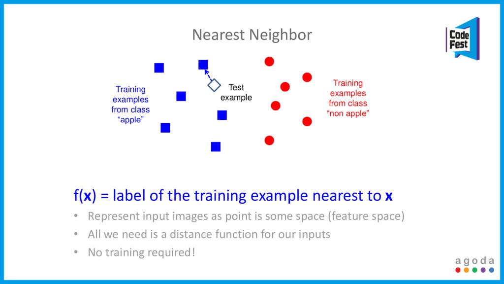 Nearest Neighbor Test example Training examples...