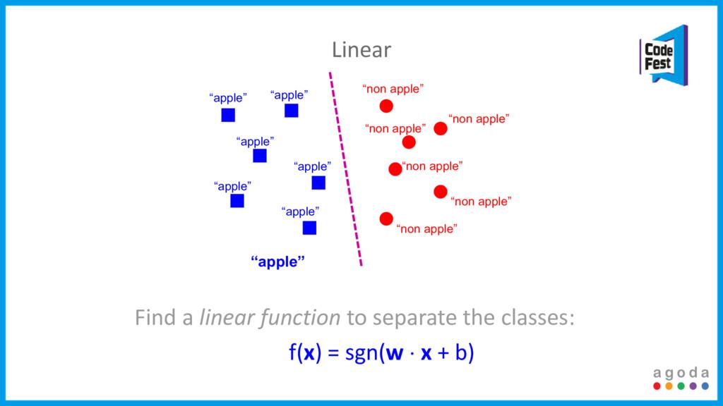 "Linear ""apple"" ""apple"" ""apple"" ""apple"" ""apple"" ..."