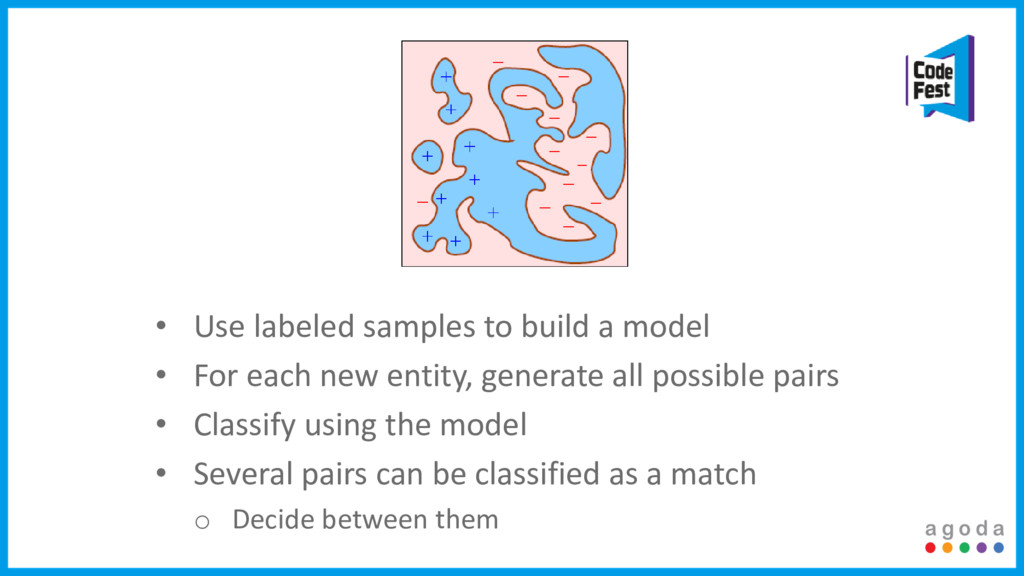 • Use labeled samples to build a model • For ea...