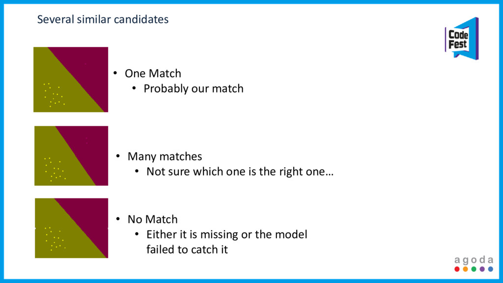 Several similar candidates • One Match • Probab...