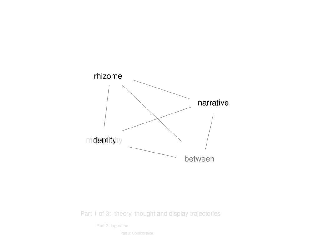 rhizome identity narrative between Part 1 of 3:...