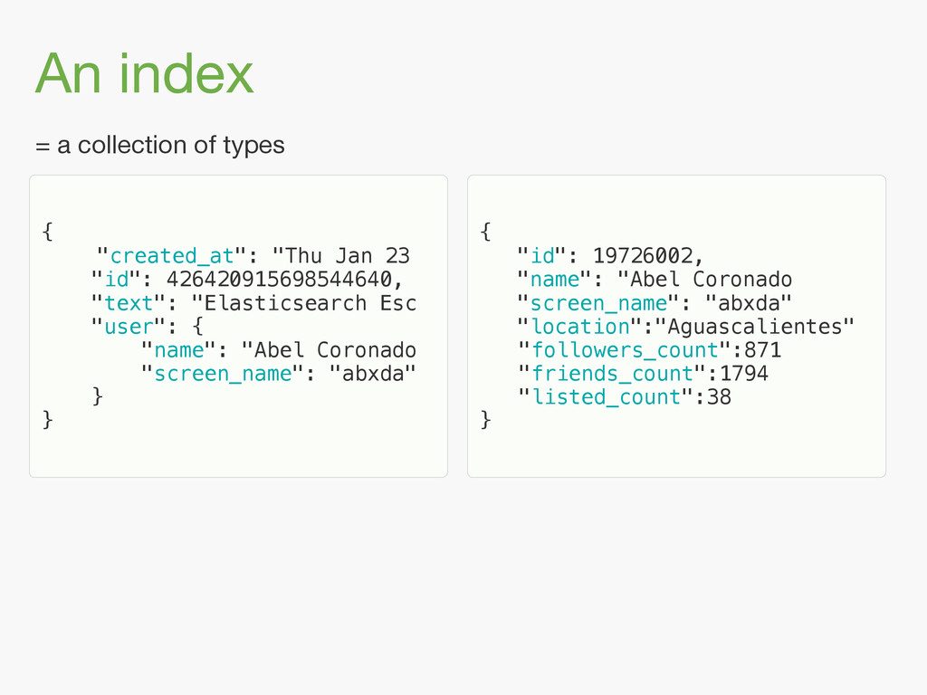 An index = a collection of types {