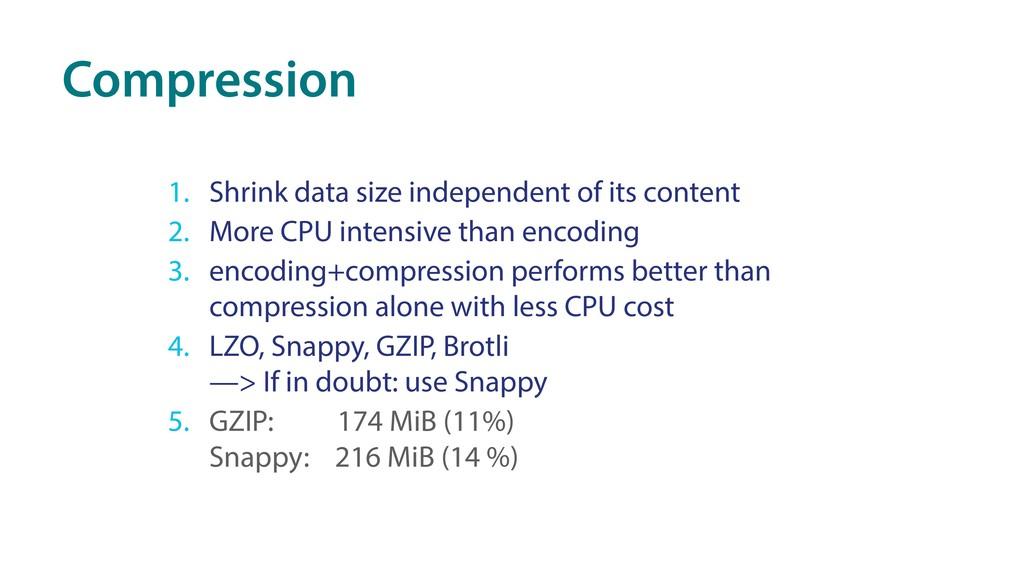 Compression 1. Shrink data size independent of ...